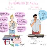 preparation-valise